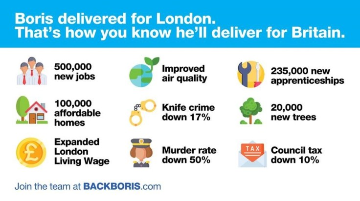Boris delivered for London
